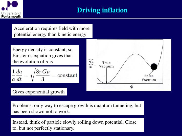 Driving inflation