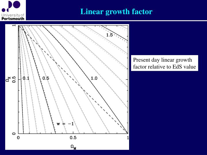 Linear growth factor