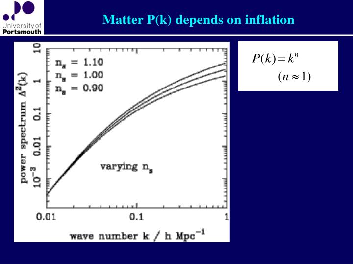 Matter P(k) depends on inflation