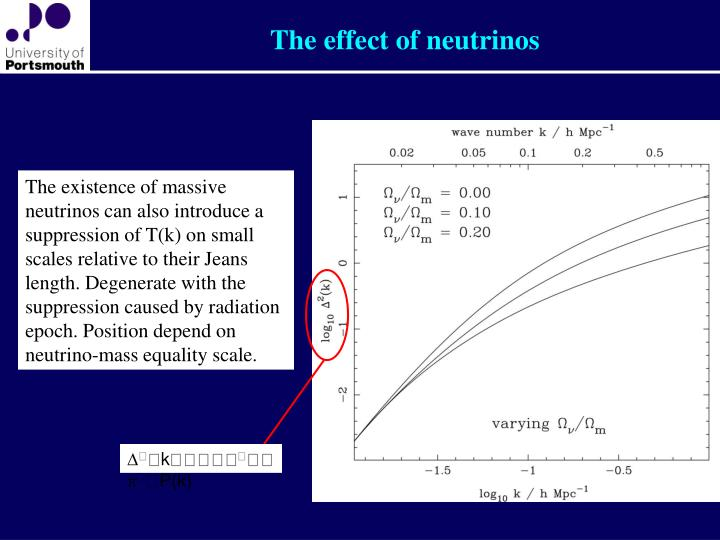 The effect of neutrinos