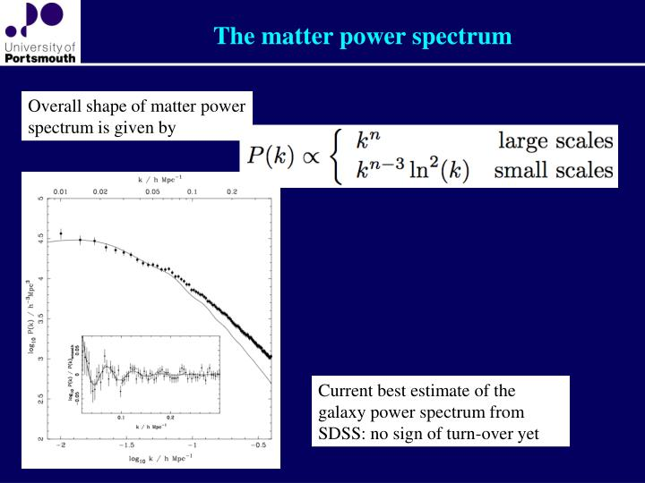 The matter power spectrum