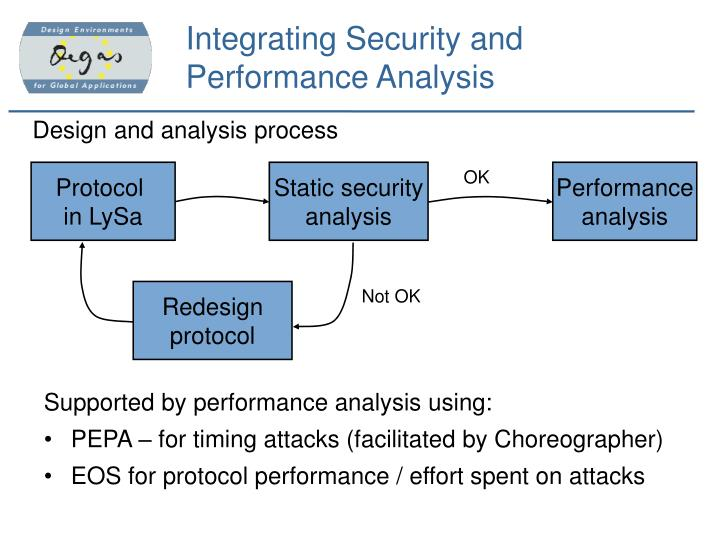 Integrating Security and Performance Analysis