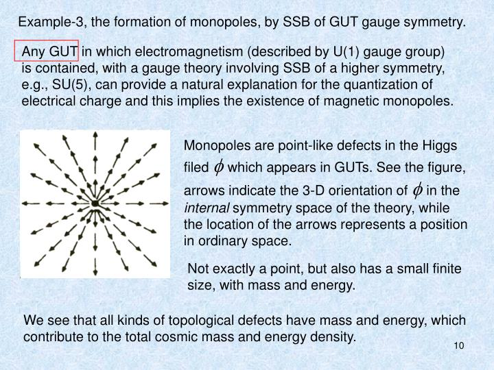Any GUT in which electromagnetism (described by U(1) gauge group)
