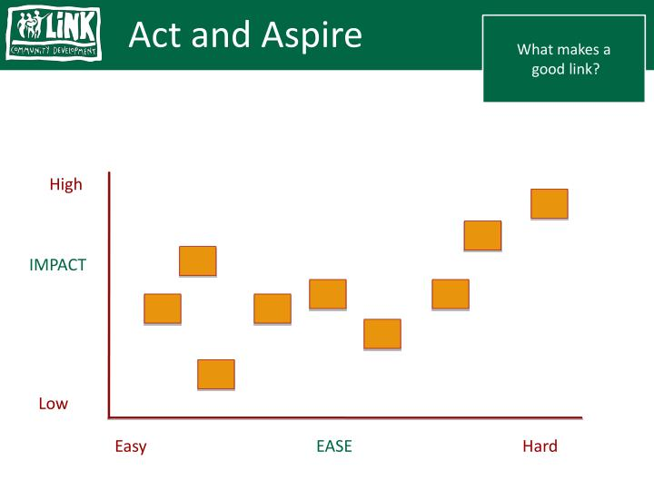Act and Aspire