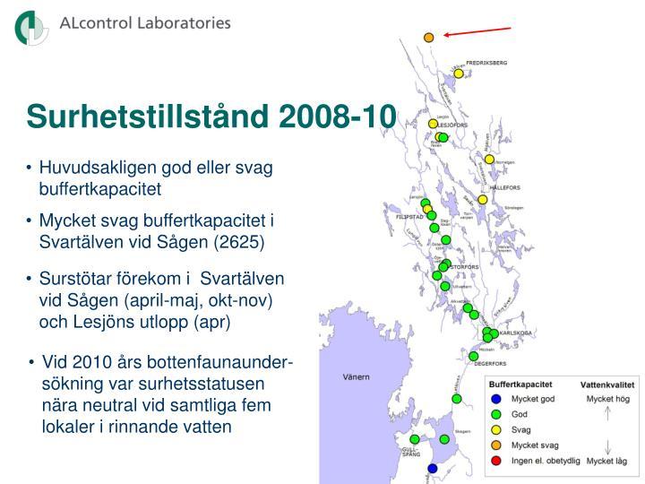 Surhetstillstånd 2008-10