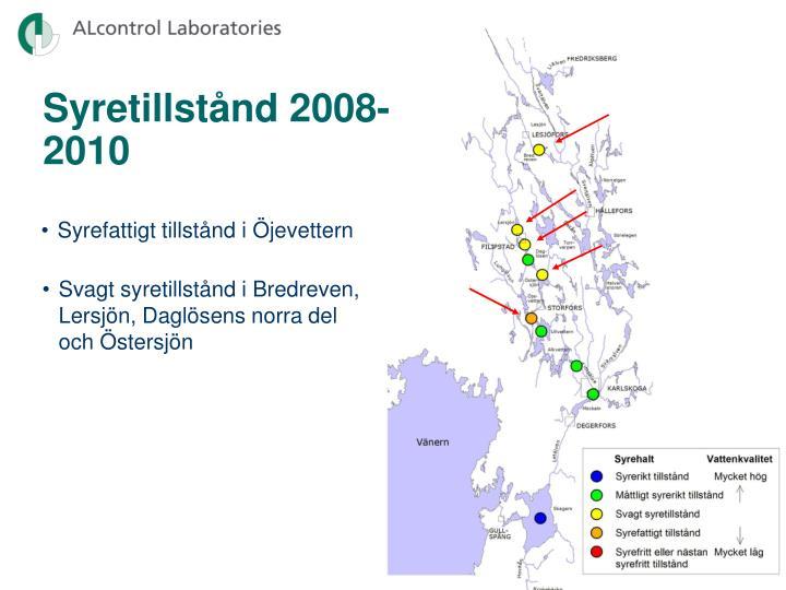 Syretillstånd 2008-