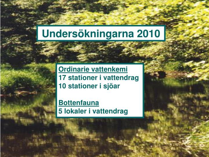 Undersökningarna 2010