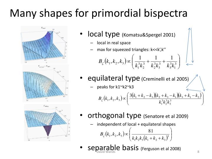 Many shapes for primordial bispectra