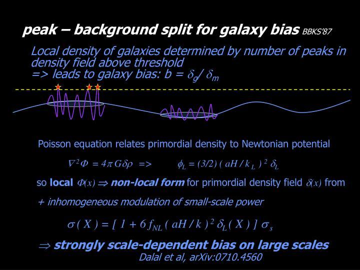 peak – background split for galaxy bias
