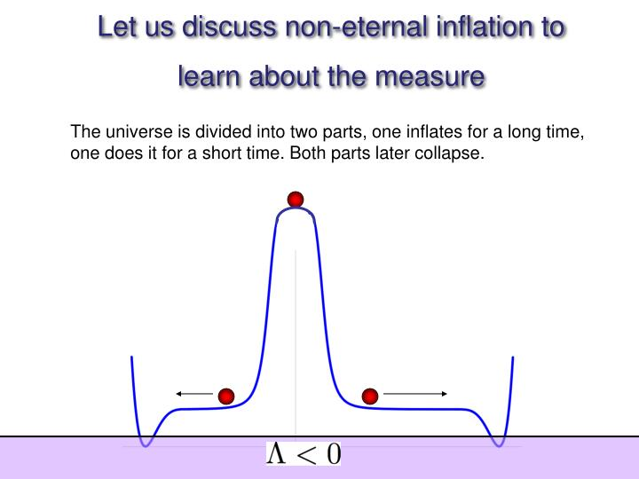 Let us discuss non-eternal inflation to learn about the measure
