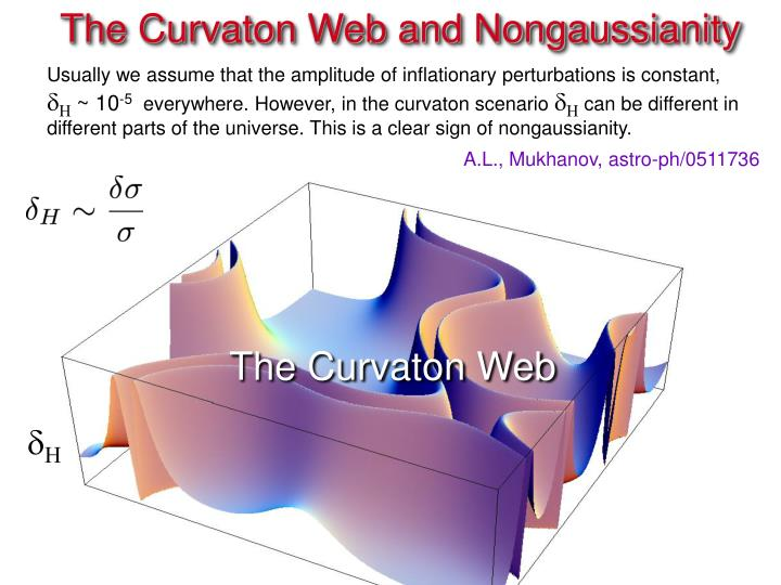The Curvaton Web and Nongaussianity