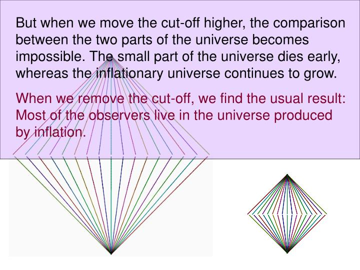But when we move the cut-off higher, the comparison between the two parts of the universe becomes impossible. The small part of the universe dies early, whereas the inflationary universe continues to grow.