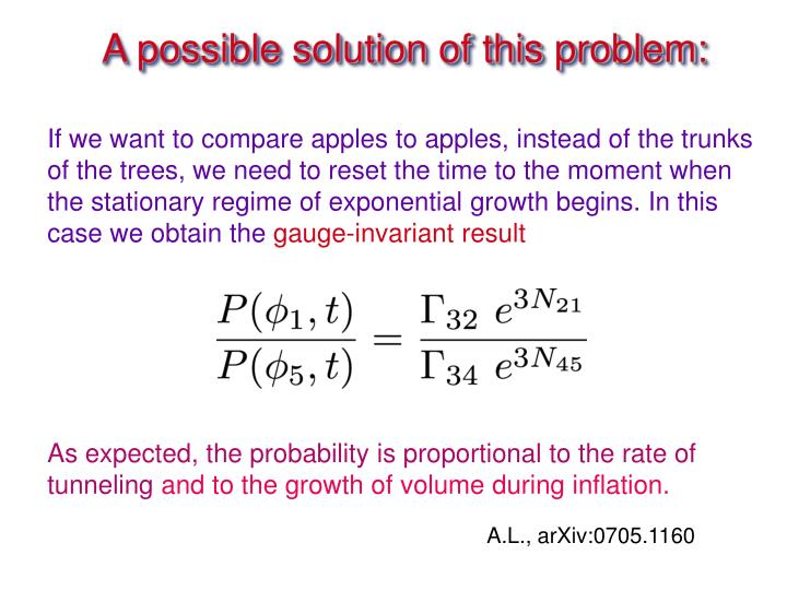 A possible solution of this problem: