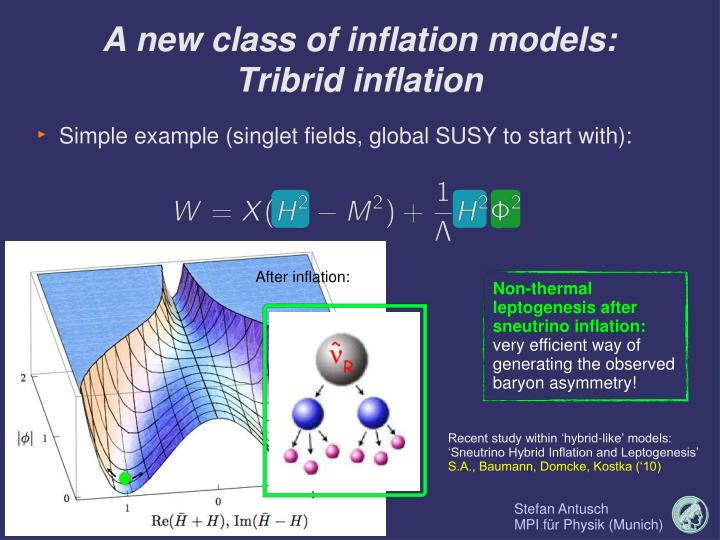 Non-thermal leptogenesis after sneutrino inflation: