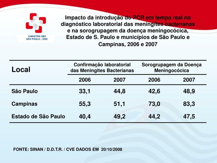 Impacto da introdução do PCR em tempo real no diagnóstico laboratorial das meningites bacterianas e na sorogrupagem da doença meningocócica, Estado de S. Paulo e municípios de São Paulo e Campinas, 2006 e 2007
