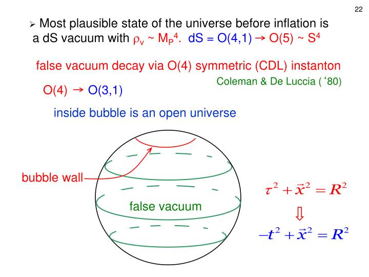 Most plausible state of the universe before inflation is