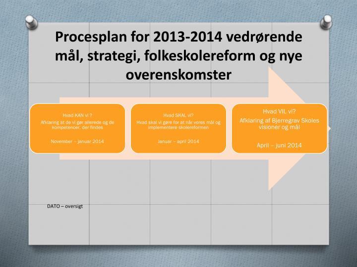 Procesplan for 2013-2014 vedrørende mål, strategi, folkeskolereform og nye overenskomster