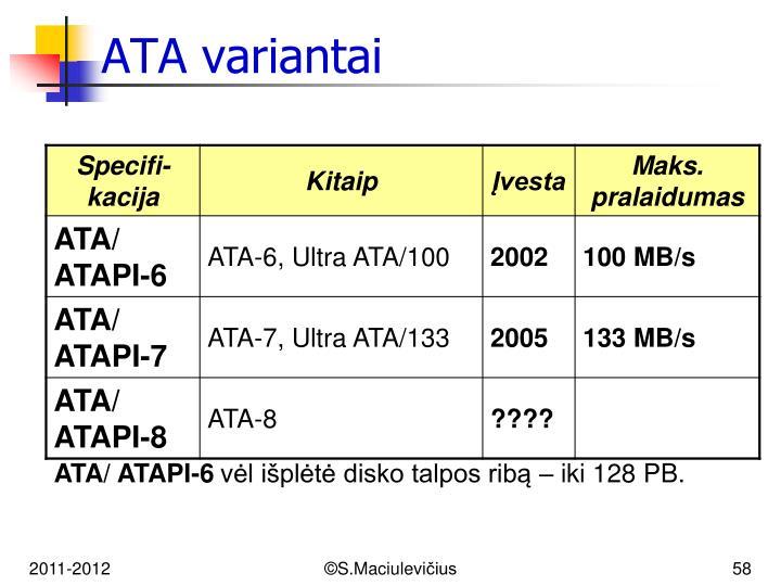 ATA variantai