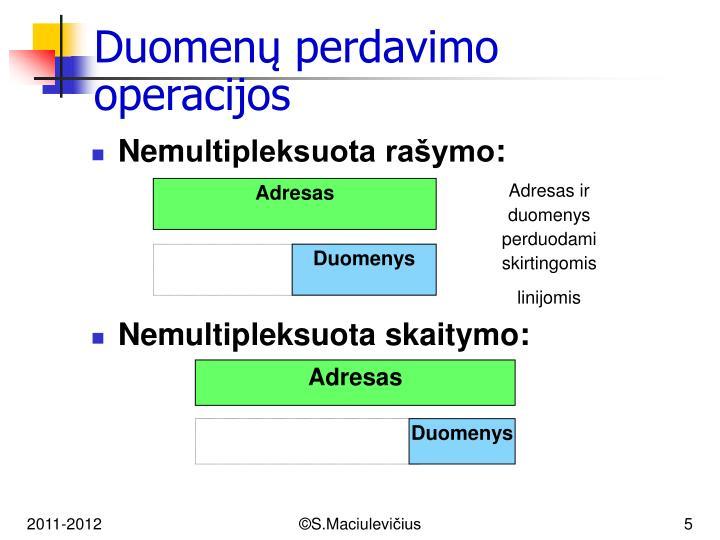 Duomenų perdavimo operacijos