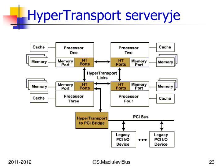 HyperTransport