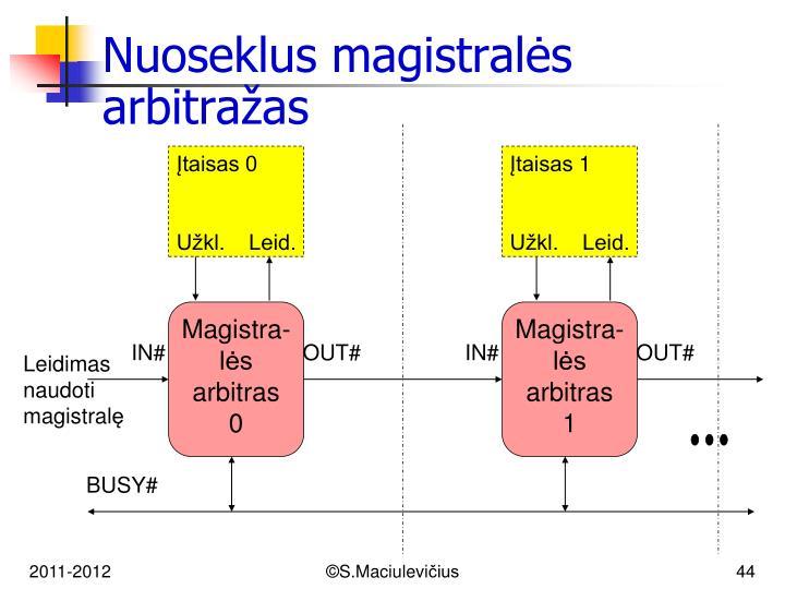 Nuoseklus magistralės arbitražas