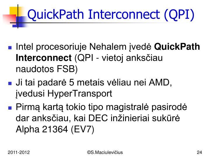 QuickPath Interconnect