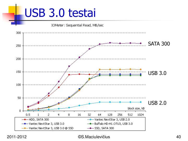 USB 3.0 testai