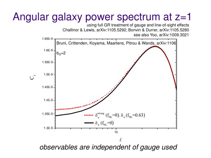 Angular galaxy power spectrum at z=1
