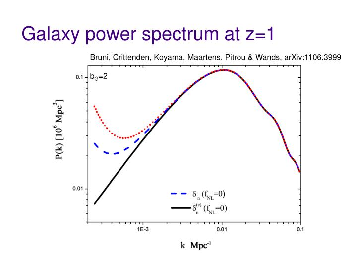 Galaxy power spectrum at z=1