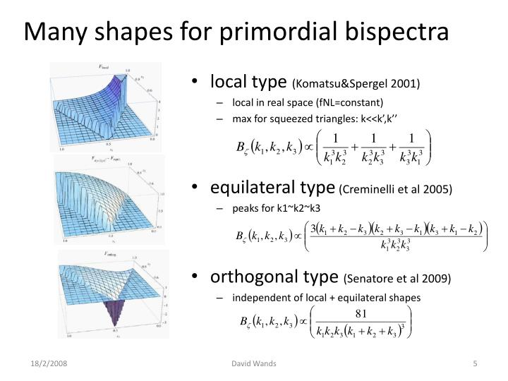 Many shapes for primordial bispectra