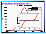 probability distribution for1