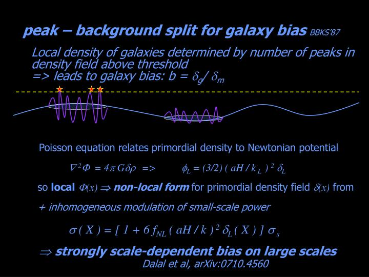 peak – background split for galaxy bias