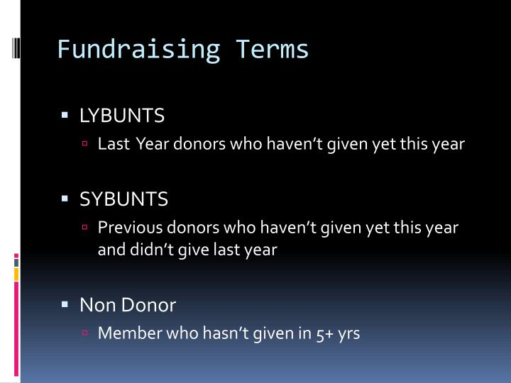 Fundraising Terms