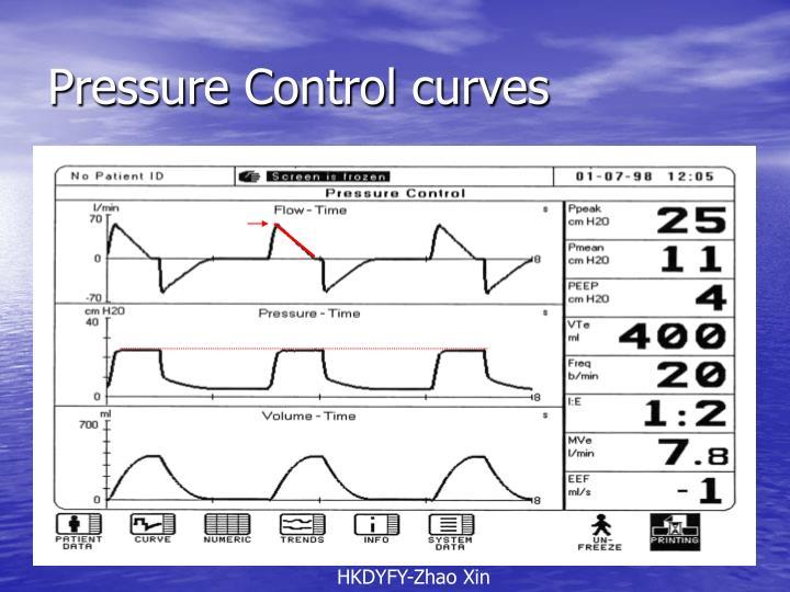 Pressure Control curves