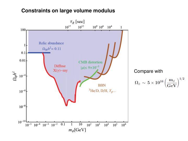 Constraints on large volume modulus