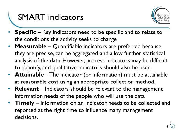 SMART indicators