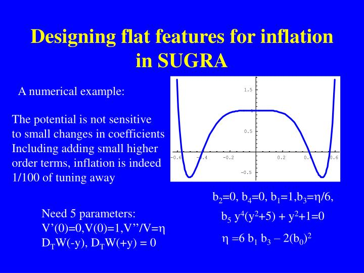Designing flat features for inflation in SUGRA