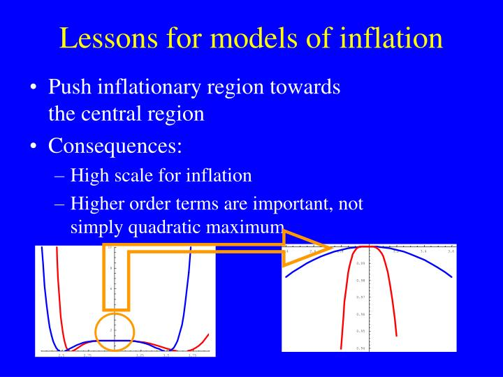 Lessons for models of inflation