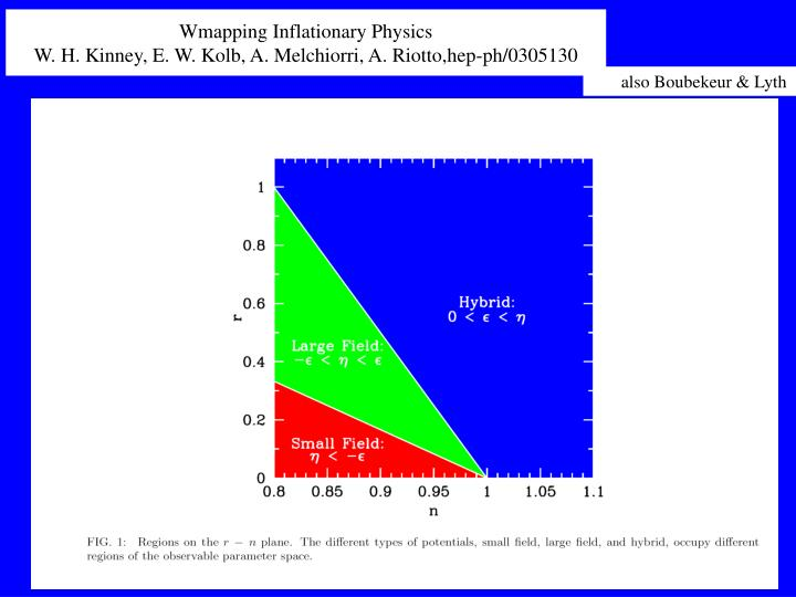 Wmapping Inflationary Physics