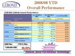 2008 08 ytd overall performance