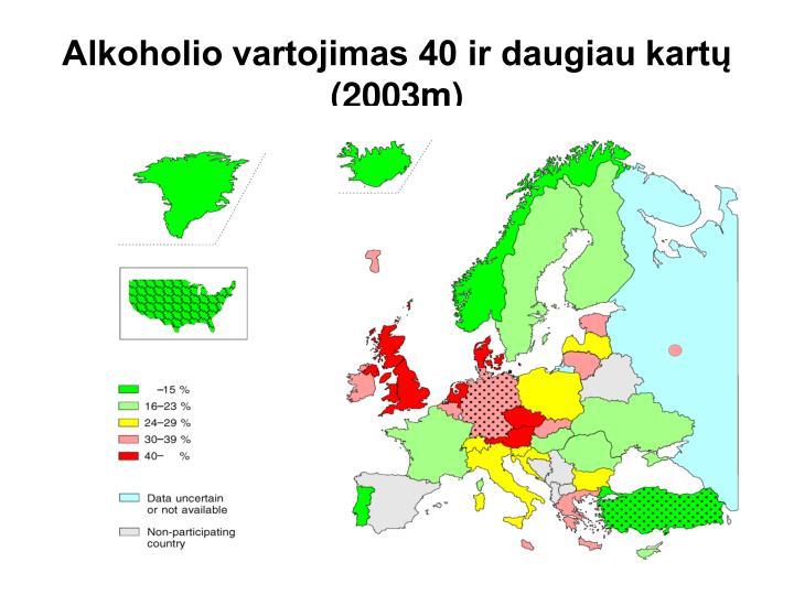 Alkoholio vartojimas 40 ir daugiau kartų (2003m)
