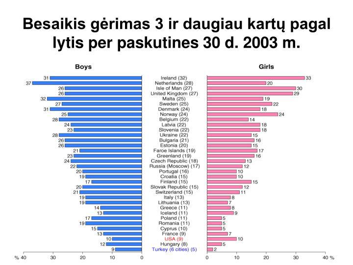 Besaikis gėrimas 3 ir daugiau kartų pagal lytis per paskutines 30 d. 2003 m.