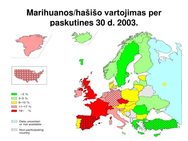 Marihuanos/ha