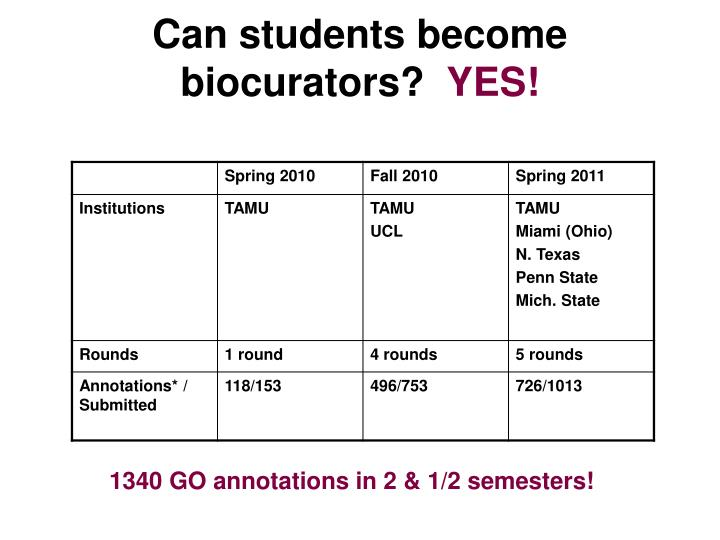 Can students become biocurators?
