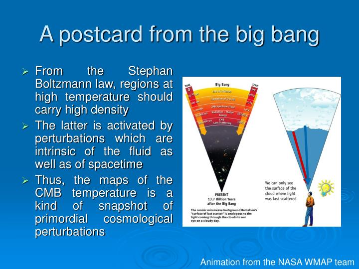 A postcard from the big bang