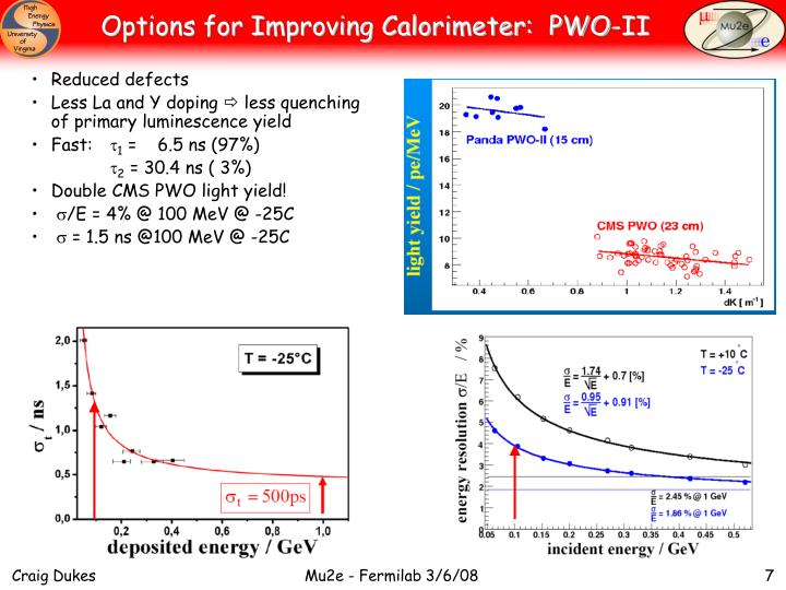 Options for Improving Calorimeter:  PWO-II