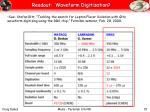 readout waveform digitization