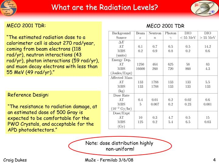 What are the Radiation Levels?