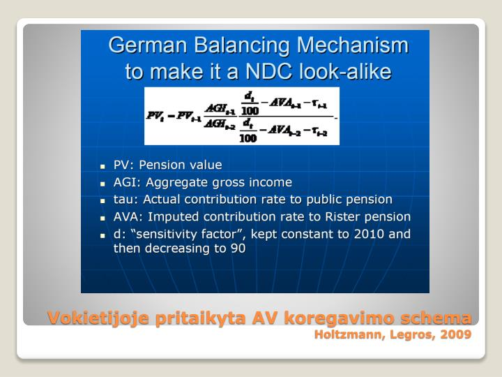 Vokietijoje pritaikyta AV koregavimo schema