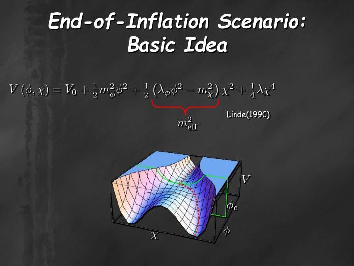 End-of-Inflation Scenario: Basic Idea